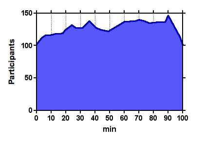 Part_graph.jpg