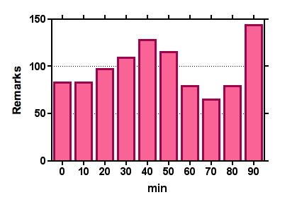 Remarks_graph.jpg