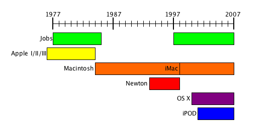 apple30years.png